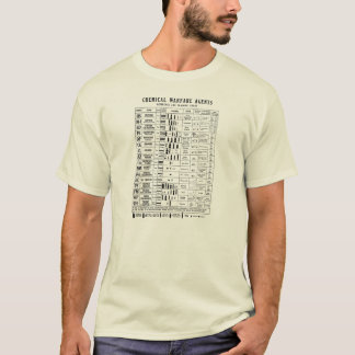 1935 Chemical Warefare Chart, black T-Shirt