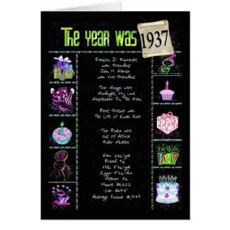 1937 Birthday Trivia fun facts Card