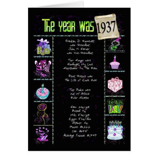 1937 Birthday Trivia Fun Facts Greeting Card