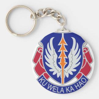 193rd Aviation Regiment Keychain