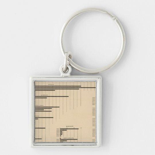 194 Lumber 18501900 Keychain