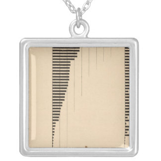 195 Lumber industry, products 1900 Square Pendant Necklace