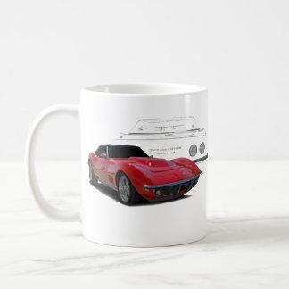 1968 Convertible Roadster Coffee Mug