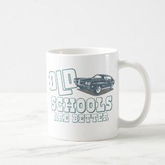 """1970 Pontiac GTO 455 """"JUDGE"""" Coffee Mug"""