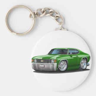1971-72 Chevelle Green Car Basic Round Button Keychain