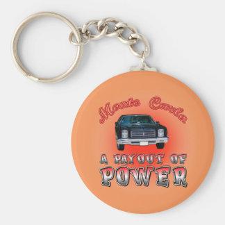 1975 Chevy Monte Carlo. Keychain