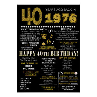 """1976"" 40th Birthday Party Poster - 20""x28"""