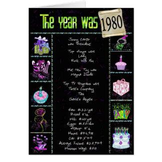 1980 Birthday Fun Facts Greeting Card
