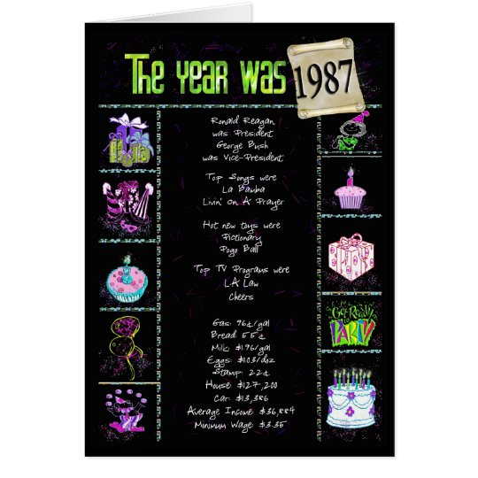 1987 Birthday Fun Trivia Facts Card : Zazzle