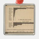 198 el valor, productos seleccionó las industrias  ornato