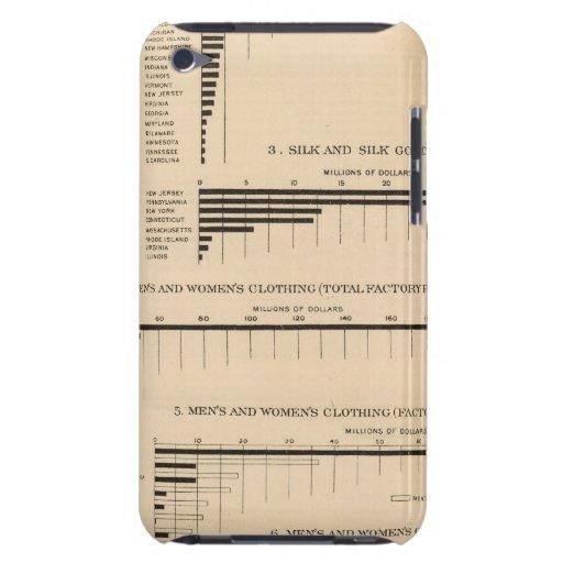 198 el valor, productos seleccionó las industrias  barely there iPod protectores