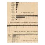 198 el valor, productos seleccionó las industrias  postales