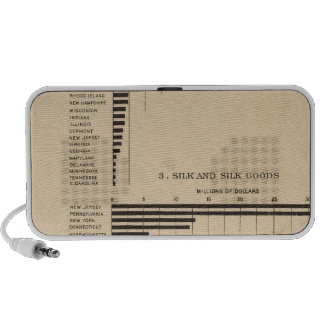 198 Value products selected industries 1900 Portable Speaker