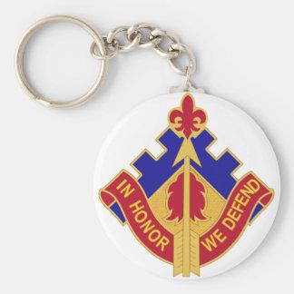 19 Air Defense Artillery Group Basic Round Button Keychain