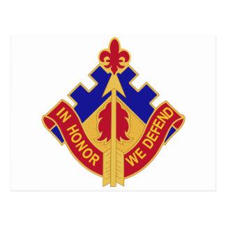 19 grupos de la artillería de la defensa aérea postales