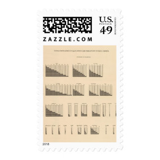 19 Population each state Stamps