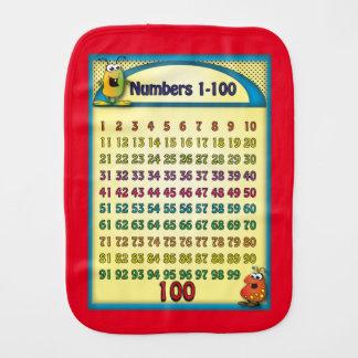 1-100 paño del Burp Paños De Bebé