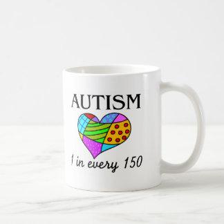 1 in 150 (Patch Hrt) Coffee Mug