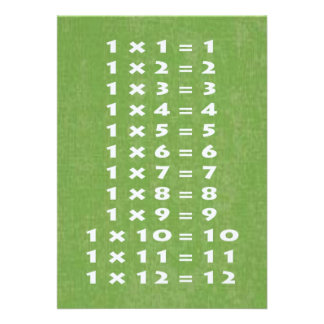 #1 Times Table Collectible Card Invites