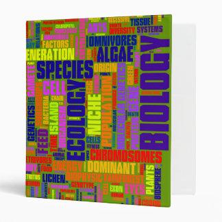 1'' Vibrant Green Biology Binder