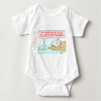 1initiatereentryproceduresCOLgreetcopyright Body Para Bebé