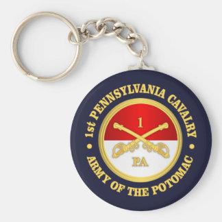 1r Caballería de Pennsylvania Llavero Redondo Tipo Pin