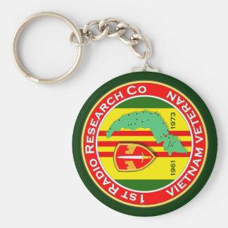 1r RRC 2 - ASA Vietnam Llavero Redondo Tipo Pin