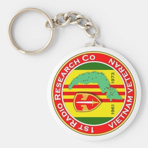 1r RRC 2 - ASA Vietnam Llaveros Personalizados