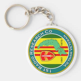 1ros RRC - ASA Vietnam Llavero Redondo Tipo Pin