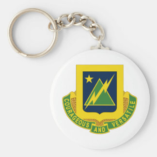 1st Combined Arms Battalion, 5th Brigade Basic Round Button Keychain