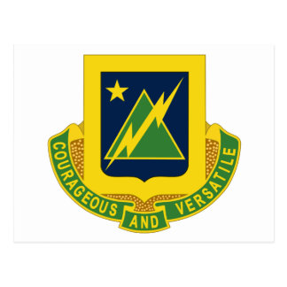1st Combined Arms Battalion 5th Brigade Post Cards