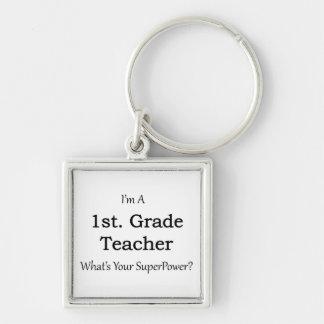 1st. Grade Teacher Keychain