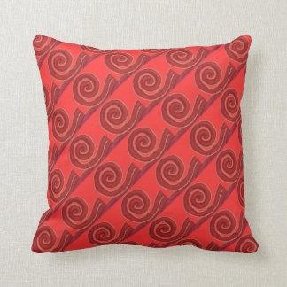 1st-Root Chakra Healing Artwork #1 Throw Pillow