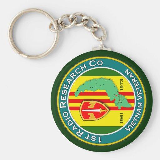 1st RRC - ASA Vietnam Basic Round Button Keychain