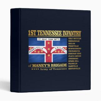 1st Tennessee Infantry (BA2) Binder