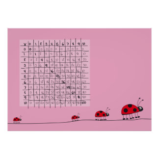 1x1 ladybug pink multiplication table poster