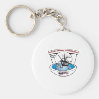 2009 Tea Party Basic Round Button Keychain