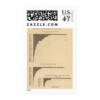 200 el valor, productos seleccionó las industrias sellos