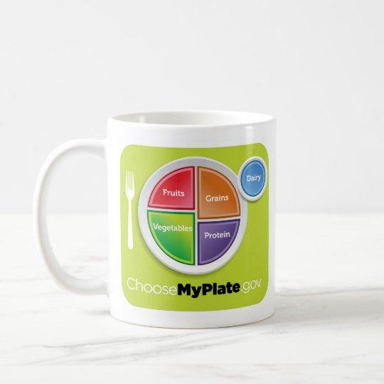 2011 Food Pyramid Choose My Plate mug