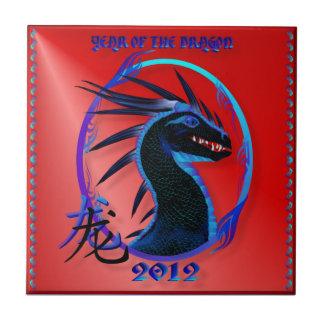 2012- Año del dragón. Tejas