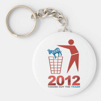 2012 Dems de la basura Llavero Redondo Tipo Pin