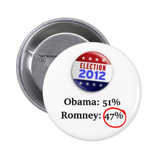 2012 Election Results: Romney Gets 47% Button