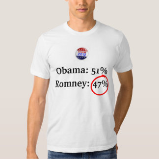 2012 Election Results Shirt: Romney Gets 47% Tee Shirt