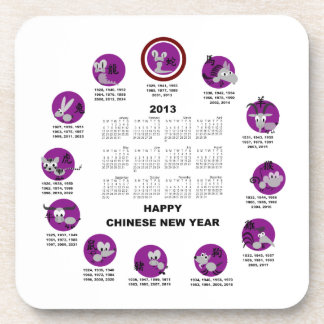 2013 Chinese Zodiac Happy New Year Calendar Beverage Coaster