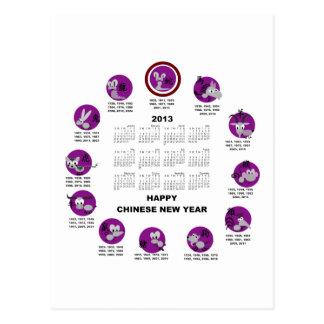 2013 Chinese Zodiac Happy New Year Calendar Postcard