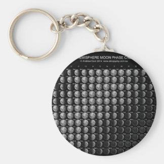 2014 Moon Phase Calendar Northern Hemisphere.png Basic Round Button Keychain