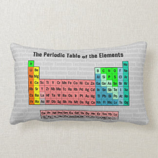 2016 Periodic Table of the Elements Lumbar Pillow