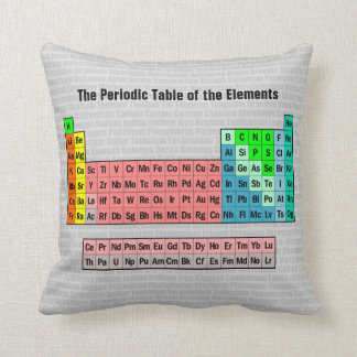 2016 Periodic Table of the Elements Throw Pillow