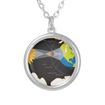 2017 Total Solar Eclipse Across USA Geometry Silver Plated Necklace