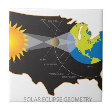 2017 Total Solar Eclipse Across USA Geometry Tile